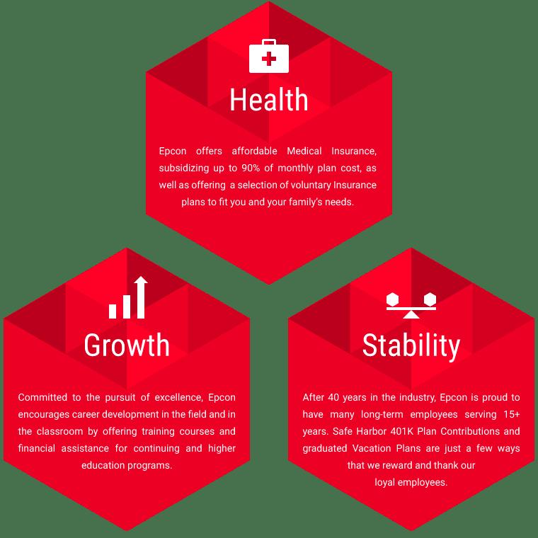 Industrial furnace company career benefits